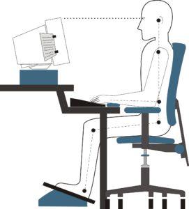 07-11-ergonomia